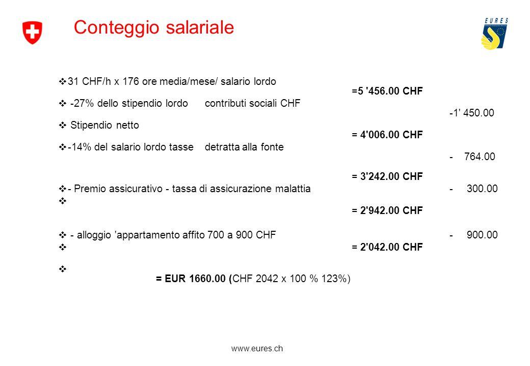www.eures.ch Conteggio salariale 31 CHF/h x 176 ore media/mese/ salario lordo =5 456.00 CHF -27% dello stipendio lordo contributi sociali CHF -1 450.00 Stipendio netto = 4 006.00 CHF -14% del salario lordo tassedetratta alla fonte - 764.00 = 3 242.00 CHF - Premio assicurativo - tassa di assicurazione malattia - 300.00 = 2 942.00 CHF - alloggio appartamento affito 700 a 900 CHF - 900.00 = 2 042.00 CHF = EUR 1660.00 (CHF 2042 x 100 % 123%)