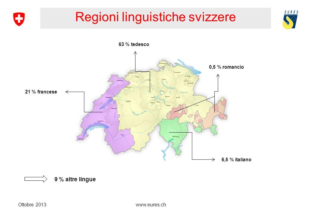 www.eures.ch Regioni linguistiche svizzere Ottobre 2013 63 % tedesco 21 % francese 6,5 % italiano 9 % altre lingue 0,5 % romancio