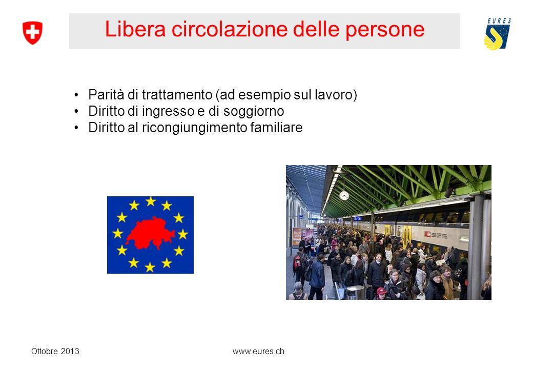 www.eures.ch Libera circolazione delle persone Ottobre 2013 Parità di trattamento (ad esempio sul lavoro) Diritto di ingresso e di soggiorno Diritto al ricongiungimento familiare