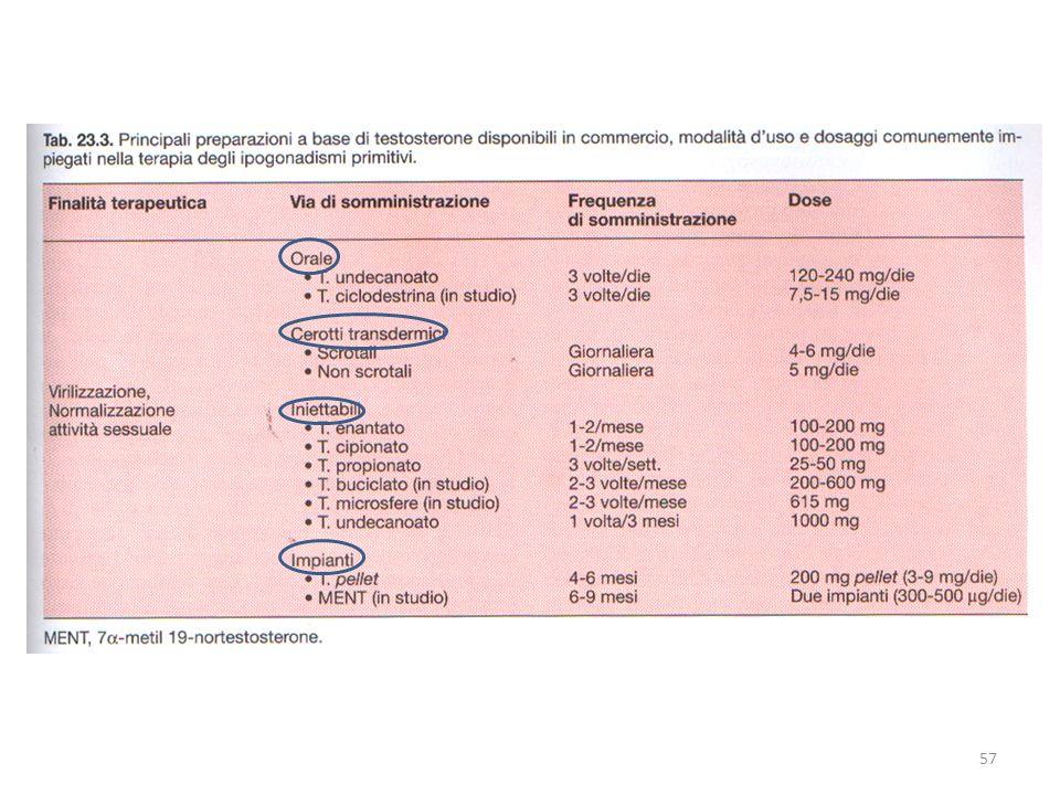 58 REAZIONI AVVERSE ALLUSO DEGLI ANDROGENI ANABOLIZZANTI Gli effetti collaterali dellutilizzo degli androgeni sono numerosi ed importanti.