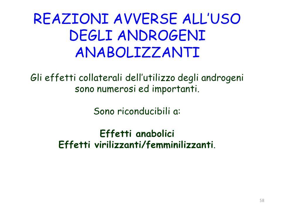 EFFETTI COLLATERALI 1)VIRILIZZANTI da iperstimolazione androgenica 2) FEMMINILIZZANTI da conversione in estradiolo 3)TOSSICI (aumento mortalità di circa 5 volte) 59