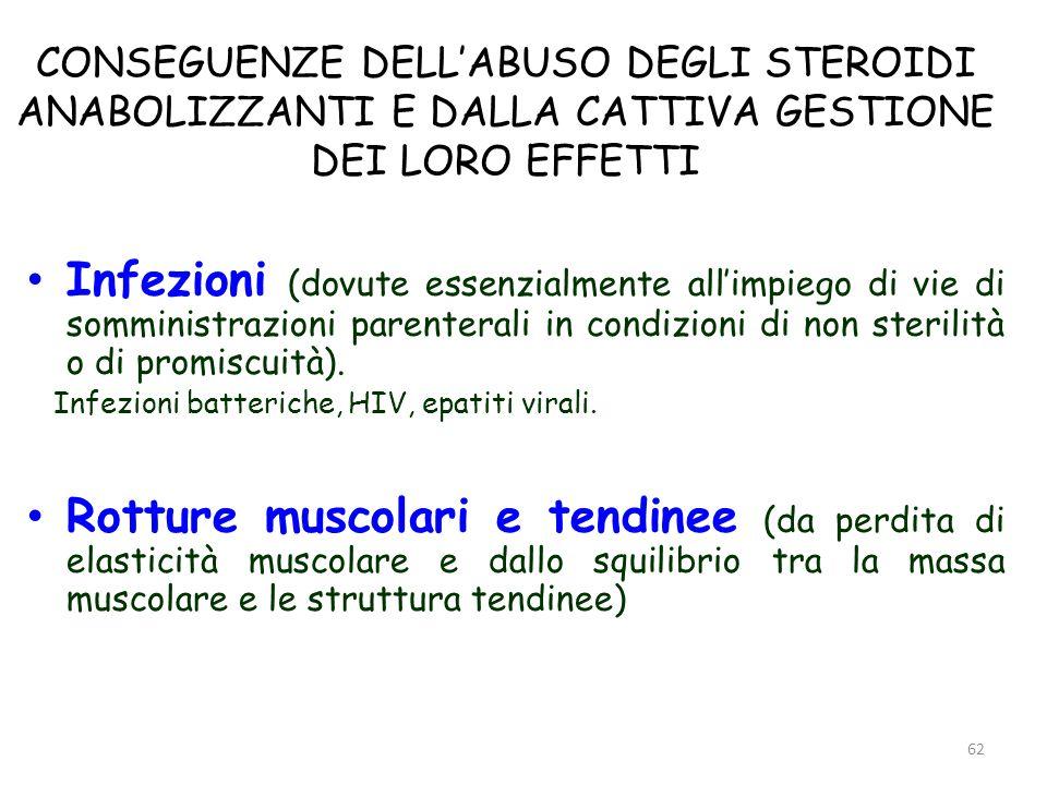 Amenorrea Atrofia del seno Irsutismo Ipertrofia del clitoride (non reversibile) Abbassamento tono della voce Acne e calvizie Irregolarità mestruali (da inibizione secr.