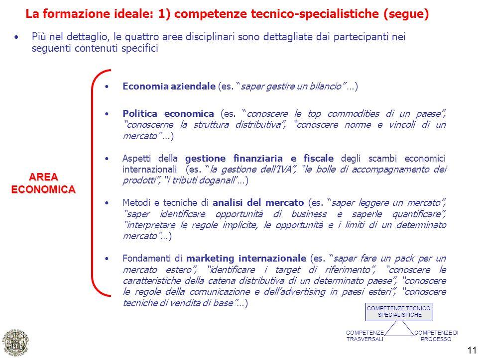12 Conoscere le norme doganali dei diversi paesi (es.