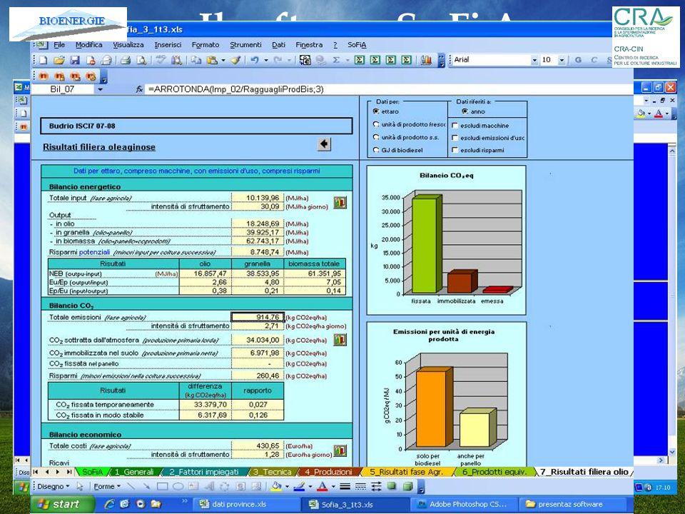 Emissioni di CO 2 in seguito a fertilizzazioni azotate 1)Fase di produzione: da 2,97 (St.