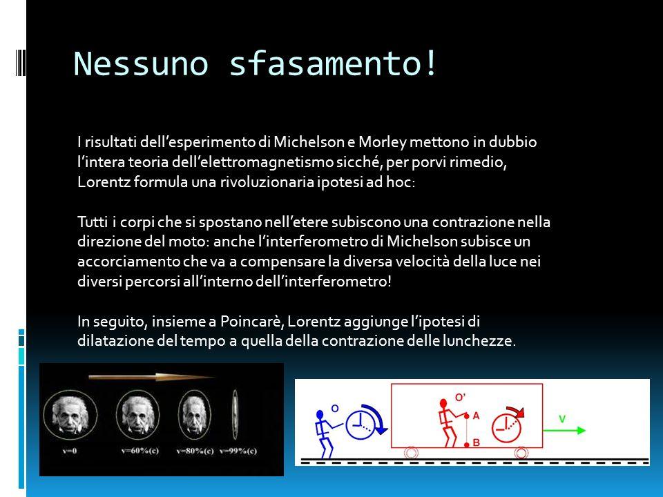 Trasformazioni di Lorentz Principio di Lorentz: Lo spazio e il tempo devono essere misurati in modo differente a seconda che il sistema di riferimento sia in moto o in quiete Sia Ox il riferimento in moto rispetto a Ox con velocità di trascinamento v; t il tempo misurato da O e t il tempo misurato da O.