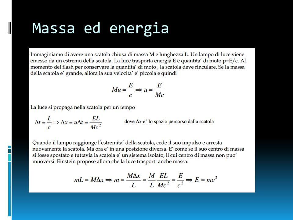 Particelle prive di massa a riposo E utile ricordare la seguente: Particelle con massa a riposo zero hanno mc^2 = 0 e quindi E = pc ovvero u = c: PARTICELLE CON MASSA A RIPOSO NULLA VIAGGIANO ALLA VELOCITA DELLA LUCE Hanno massa a riposo nulla i bosoni intermedi - I fotoni (mediatori delle interazioni elettromagnetiche) - I gluoni (mediatori delle interazioni forti tra i quark) - i gravitoni (mediatori delle interazioni elettromagnetiche) - I neutrini (?) (mediatori delle interazioni deboli)