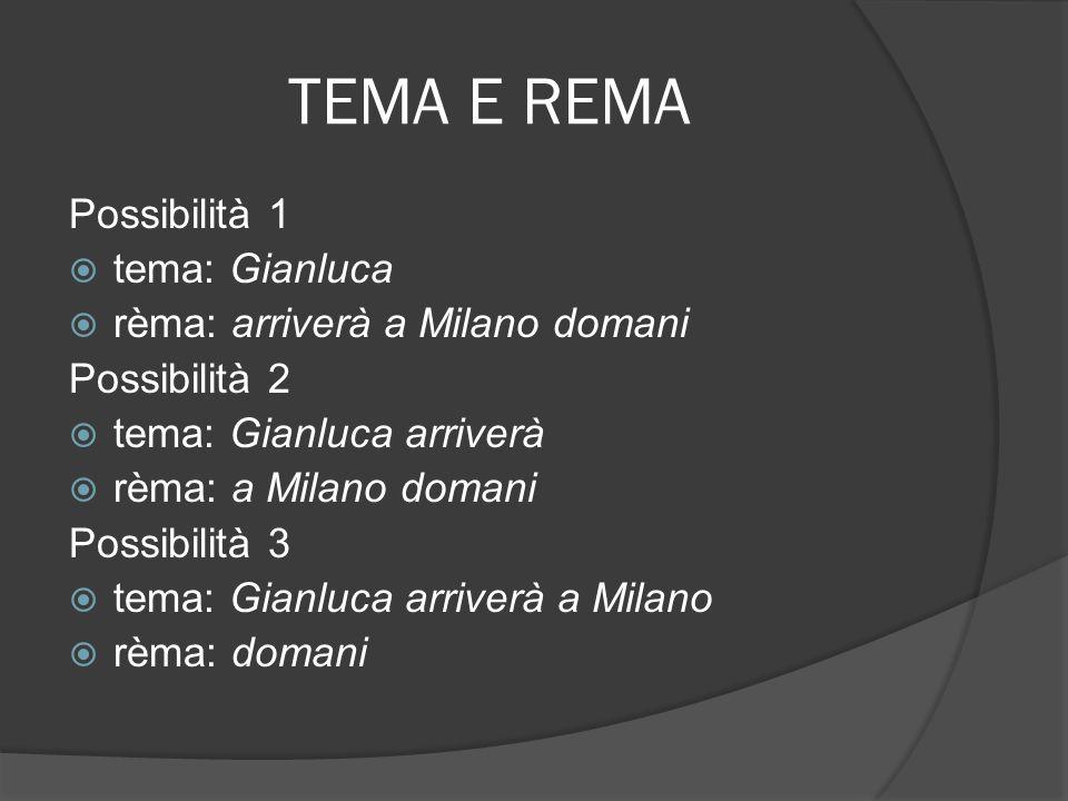TEMA E REMA Il caso 1 si ha in risposta alla domanda: «Hai notizie di Gianluca?»; il richiedente conosce Gianluca e vuole informazioni su di lui, in generale.