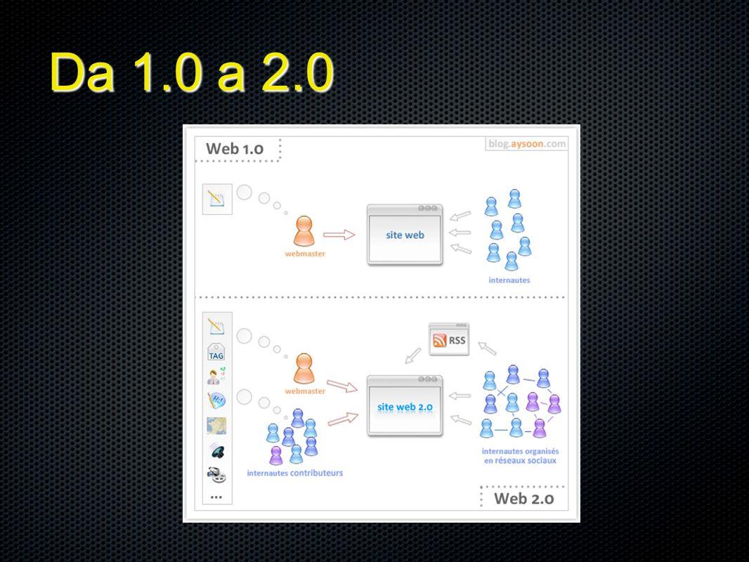La rete è cambiata: 1.0 --> 2.0 La rete è cambiata: 1.0 --> 2.0 Sono gli utenti stessi che creano i contenuti e li condividono con gli altri nei cosidetti Social Network Sono gli utenti stessi che creano i contenuti e li condividono con gli altri nei cosidetti Social Network Youtube, Flickr, Wikipedia, Delicious, Scribd, Slideshare Youtube, Flickr, Wikipedia, Delicious, Scribd, Slideshare Ormai si condivide di tutto anche i momenti della propria vita – Twitter e Facebook Ormai si condivide di tutto anche i momenti della propria vita – Twitter e Facebook Abbiamo a che fare con i Nativi Digitali Puri - 0/12 anni Abbiamo a che fare con i Nativi Digitali Puri - 0/12 anni Il fenomeno rete...