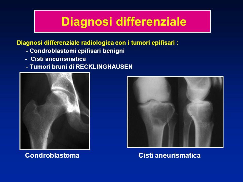 Evoluzione Tumore benigno (?) maligno (?) prognosi incerta Complicazioni frequenti : Fratture, pseudoartrosi, infezioni, compressioni nervose.