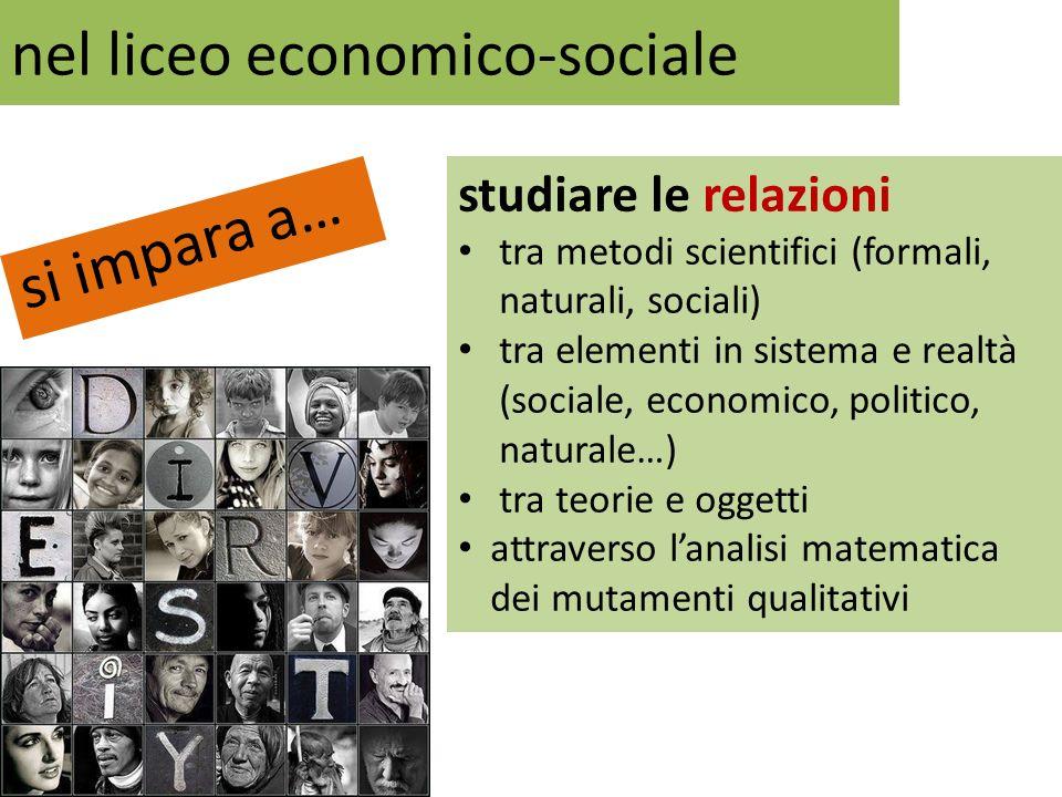 nel liceo economico-sociale si impara a… comprendere la complessità nei processi sociali, economici e psichici, individuali e collettivi nella società, nel tempo e nello spazio nel rapporto tra regola, ordine e disordine