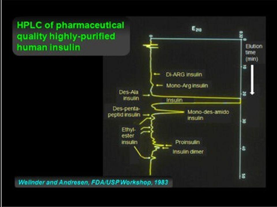 Presenze nello spazio delle insuline biosimilari Scadenza brevetto: principale obiettivo Glargine (scad 2014-15) Altri Lispro (2013) Aspart (2012) Compagnie interessate: Barr, Biocon-Pfizer, Teva, Wochhardt, Gan Li altri