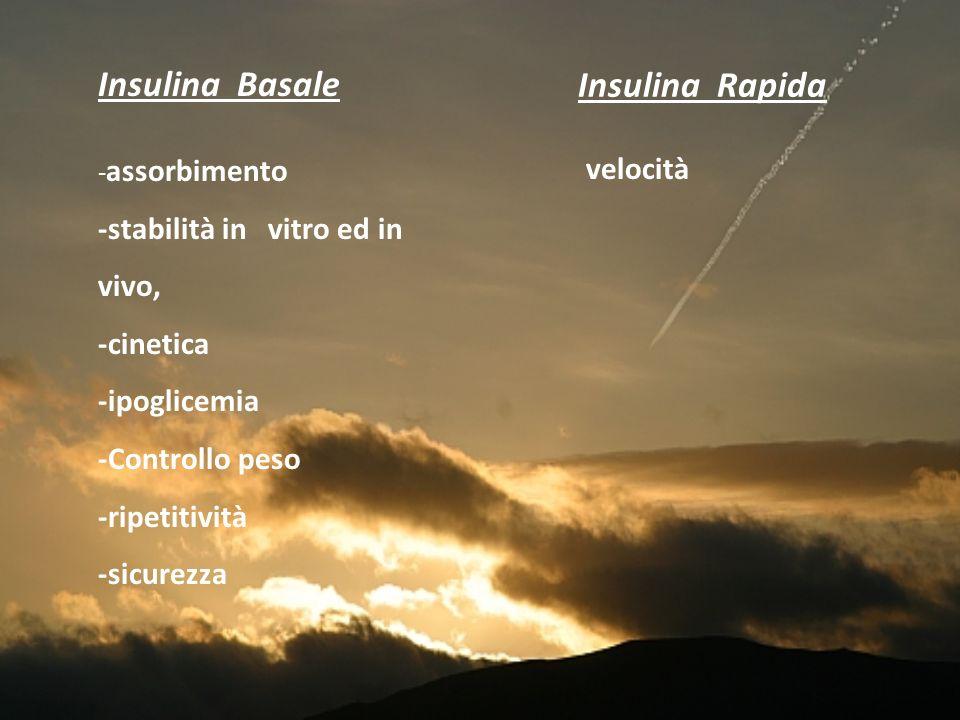 Insulina Basale - assorbimento -stabilità in vitro ed in vivo, *cinetica -ipoglicemia *Controllo peso -ripetitività *sicurezza velocità Insulina Rapida