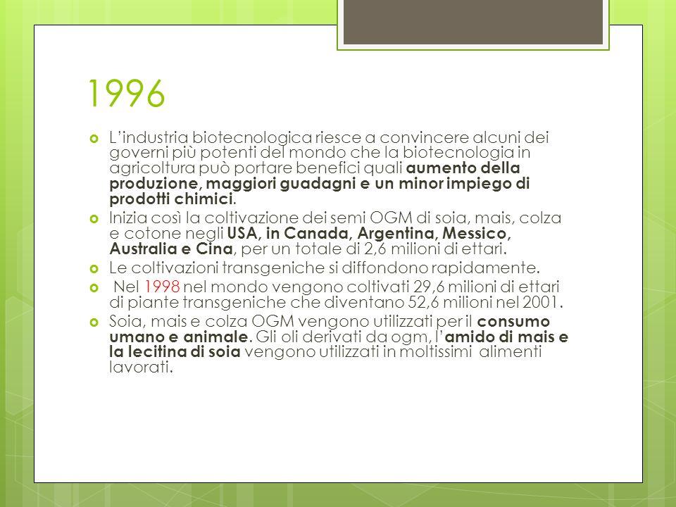 1997 1997 - Le campagne pubblicitarie delle multinazionali biotecnologiche sostengono che le biotecnologie sono necessarie per poter sfamare tutta la popolazione mondiale che è in continuo aumento.