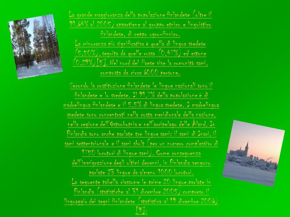 Storia Il 1154 segna l inizio del dominio svedese, durato quasi 7 secoli.