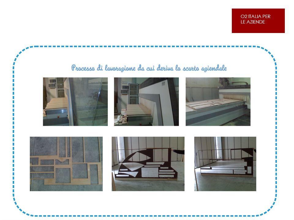 SCARTI AZIENDALI COME MATERIA PRIMA SECONDA per la realizzazione di componenti di arredo O2 ITALIA PER LE AZIENDE