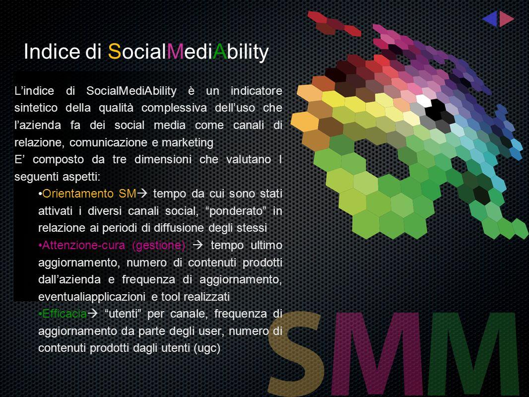 SocialMediAbility Complessivo: 720 casi Anno 2010 Anno 2011 Indice medio totale aziende:0,79 Indice medio totale aziende: 1,16