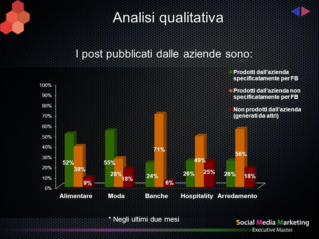 Analisi qualitativa Numerosità complessiva dei commenti degli utenti ai 10 post aziendali con il più alto numero di UGC