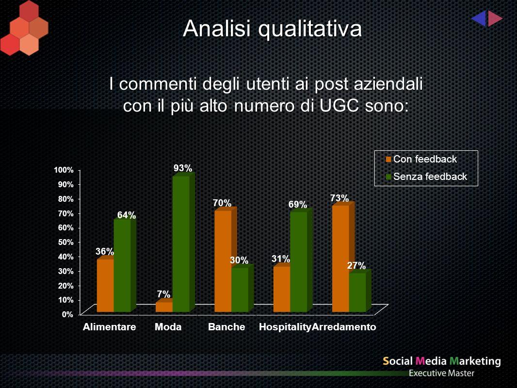 Facebook indici di efficacia nelluso del canale Engagement index = n.
