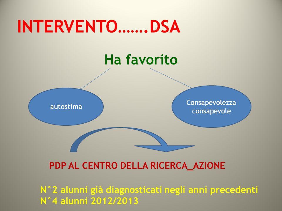 Le AZIONI DI DISSEMINAZIONE PROMUOVERE ATTIVITÀ DI FORMAZIONE - AGGIORNAMENTO ATTRAVERSO LA.