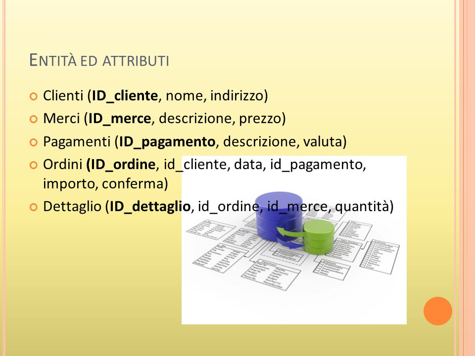 M ODELLO E-R ( GESTIONE _ ORDINI ) ID_cliente (pk) nome indirizzo Clienti ID_pagamento (pk) descrizione valuta Pagamenti ID_merce (pk) descrizione prezzo_unitario Merci ID_dettaglio (pk) id_ordine(fk) id_merce(fk) quantità Dettagli ID_ordine (pk) id_pagamento(fk) id_cliente(fk) data importo confermato Ordini effettua riferito a relativo a oggetto di composto da dettaglio di oggetto di relativo a Le tabelle Le relazioni Le chiavi di lettura