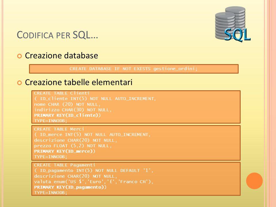 C ODIFICA SQL… Creazione tabelle con chiavi esterne CREATE TABLE Ordini ( ID_ordine INT(5) NOT NULL AUTO_INCREMENT, id_cliente INT(5) NOT NULL, data DATE, id_pagamento INT(5) NOT NULL DEFAULT 1 , importo FLOAT (5,2) DEFAULT 0 , conferma ENUM( S , N ), PRIMARY KEY(ID_ordine), INDEX(id_cliente), FOREIGN KEY(id_cliente) REFERENCES Clienti(ID_cliente) ON DELETE RESTRICT, INDEX(id_pagamento), FOREIGN KEY(id_pagamento) REFERENCES Pagamenti(ID_pagamento) ON DELETE DEFAULT) engine=INNODB;