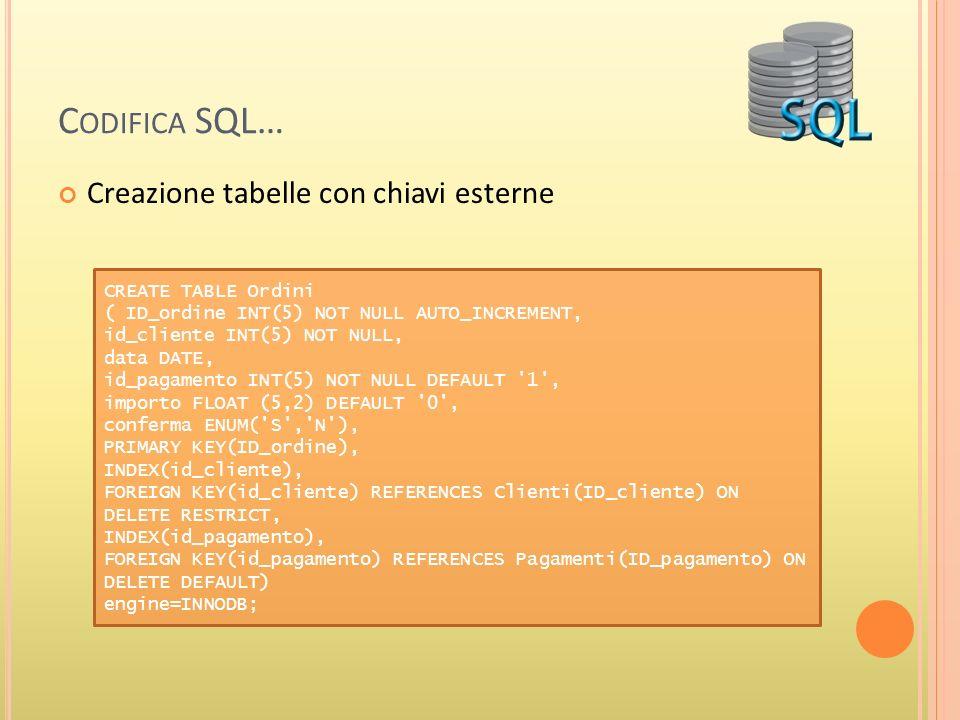 C ODIFICA SQL CREATE TABLE Dettagli (ID_dettaglio INT (5) UNSIGNED NOT NULL AUTO_INCREMENT, id_ordine INT(5) NOT NULL, id_merce INT (5) NOT NULL, quantità INT (5) UNSIGNED DEFAULT 0 NOT NULL, PRIMARY KEY(ID_dettaglio), INDEX(id_ordine), FOREIGN KEY(id_ordine) REFERENCES Ordini(ID_ordine) ON DELETE RESTRICT, INDEX(id_merce), FOREIGN KEY(id_merce) REFERENCES Merci(ID_merce) ON DELETE RESTRICT) engine=INNODB;