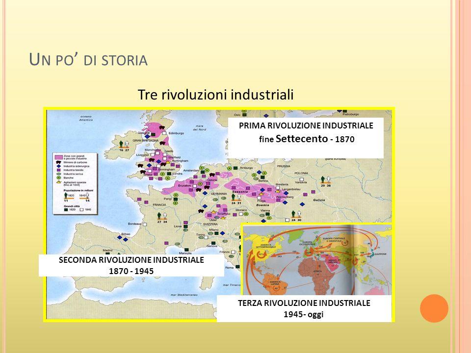 L E TRASFORMAZIONI NEL SISTEMA PRODUTTIVO HANNO GENERATO IMPORTANTI CAMBIAMENTI NELLA SOCIÈTÀ Affermazione della città industriale (1^ rivoluzione industriale) Nasce la società di massa (2^ rivoluzione industriale) La società di massa si estende al mondo, il villaggio globale, la globalizzazione (3^ rivoluzione industriale)