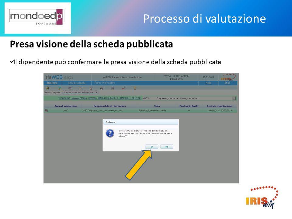 Processo di valutazione Accesso ai dipendenti da valutare Ciascun valutatore, attraverso il portale IrisWEB, può accedere allelenco dei suoi dipendenti da valutare e assegnare i punteggi