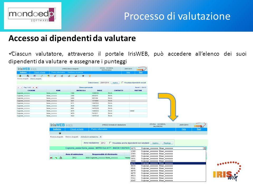 Processo di valutazione Assegnazione dei punteggi sulla scheda Il valutatore assegna i punteggi sulla scheda