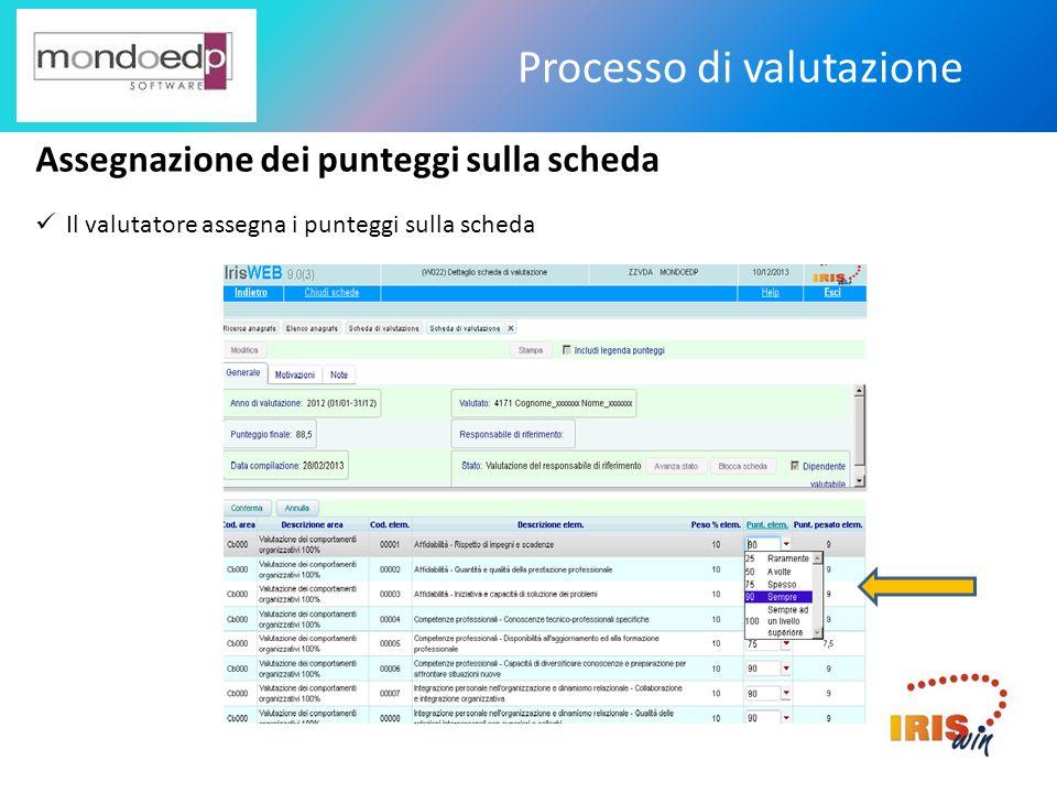 Processo di valutazione Riepilogo situazione dei punteggi E disponibile un riepilogo dei punteggi assegnati per dipendente, esportabile in Excel per eventuali analisi e comparazioni