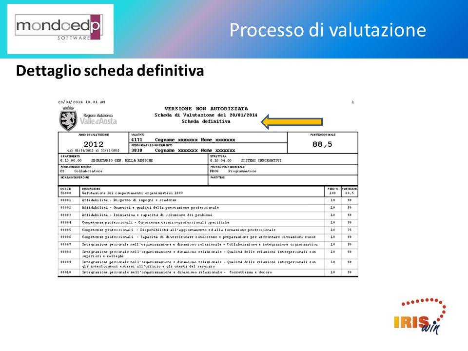 Processo di valutazione Presa visione della scheda definitiva Registrando la conferma dellaccesso alla scheda definitiva, si ottiene la certificazione della presa visione da parte del dipendente