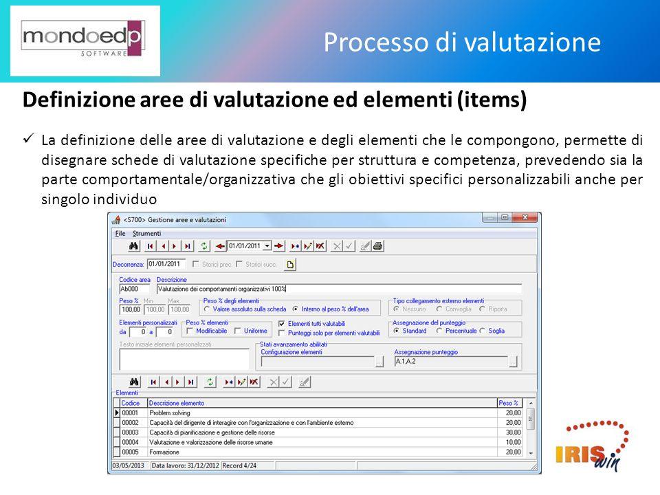 Processo di valutazione Definizione degli stati di avanzamento Liter del processo valutativo ed i relativi intervalli temporali sono configurabili in base alle esigenze aziendali