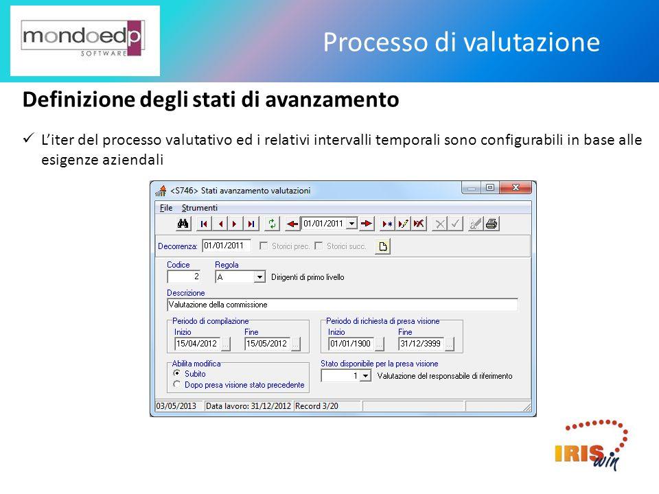 Processo di valutazione Assegnazione dei valutatori In questa fase del processo si effettua lassegnazione dei valutatori ai dipendenti.