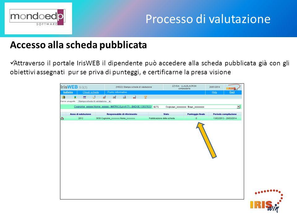 Processo di valutazione Accesso alla scheda pubblicata