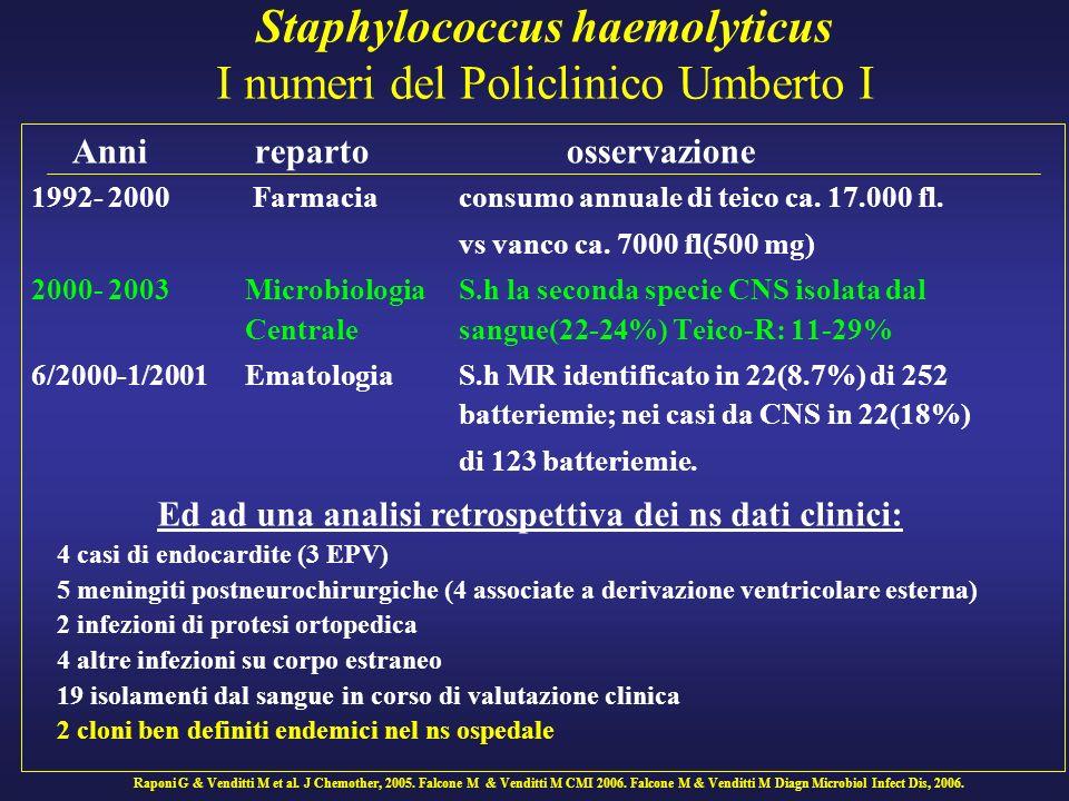 Cassome M, Venditti M..& Stefani Microb Drug Resist 2004 Clone progenitore del clone Iberico e del clone Roma.
