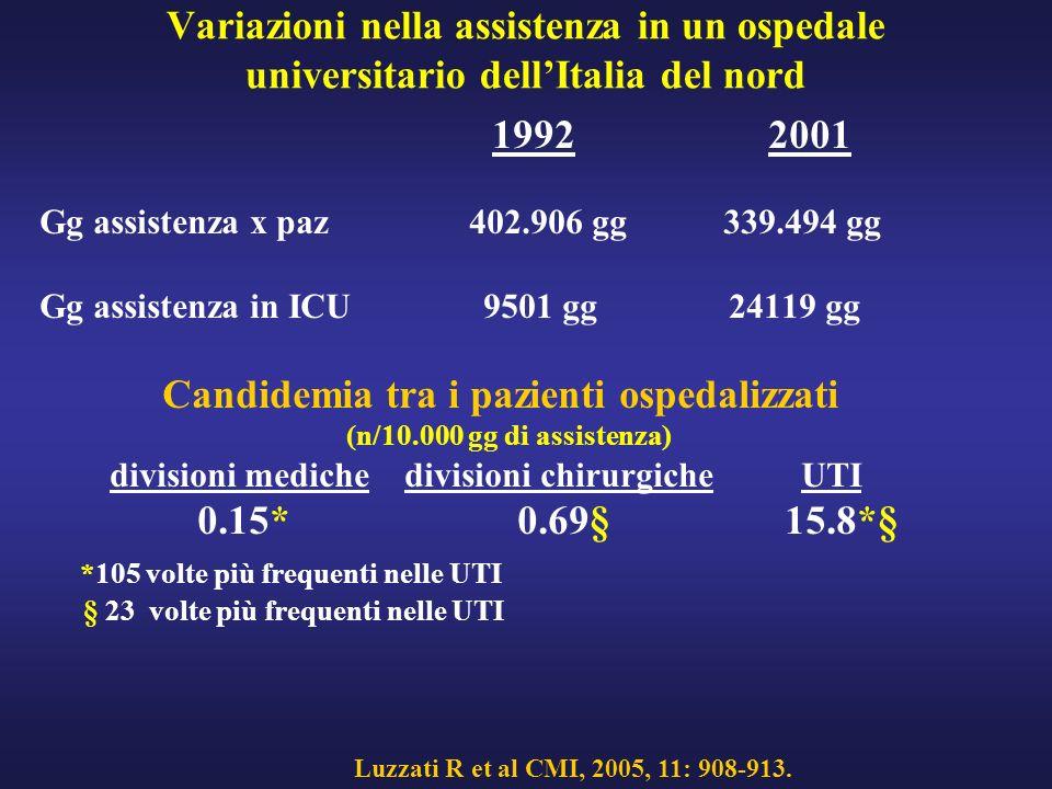 Isolamenti di Candida + Isolamenti di Candida + UTI multidisciplinare (2000-1) 6 (7%) isolamenti in 85 sepsi 4 (26.6%) isolamenti in 14 ITU UTI Neurochirurgia-Trauma (2002-4) 7 (17.5%) isolates in 40 BSIs UTI Cardiochirurgia (2003) 2 (20%) isolamenti in 10 sepsi Orsi GB & Venditti M J Hosp Infection 64: 23, 2006 Orsi GB & Venditti M.