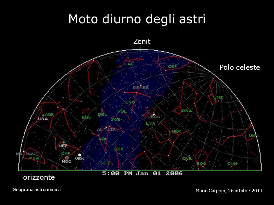 Mario Carpino, 26 ottobre 2011 Geografia astronomica