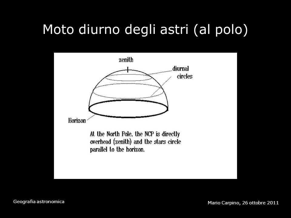 Moto diurno degli astri (allequatore) Mario Carpino, 26 ottobre 2011 Geografia astronomica