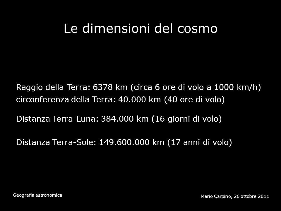 Le dimensioni del Sistema Solare Mario Carpino, 26 ottobre 2011 Geografia astronomica Unità Astronomica (AU): 149.600.000 km Distanza Sole-Terra: 1 AU Distanza Sole-Giove: 5,2 AU Distanza Sole-Nettuno: 30,1 AU Distanza Sole-TNO: 30-70 AU Distanza Proxima Centauri: 270.000 AU