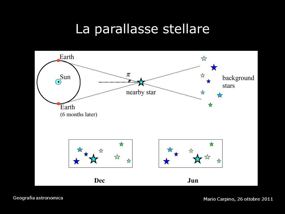 La parallasse stellare Mario Carpino, 26 ottobre 2011 Geografia astronomica