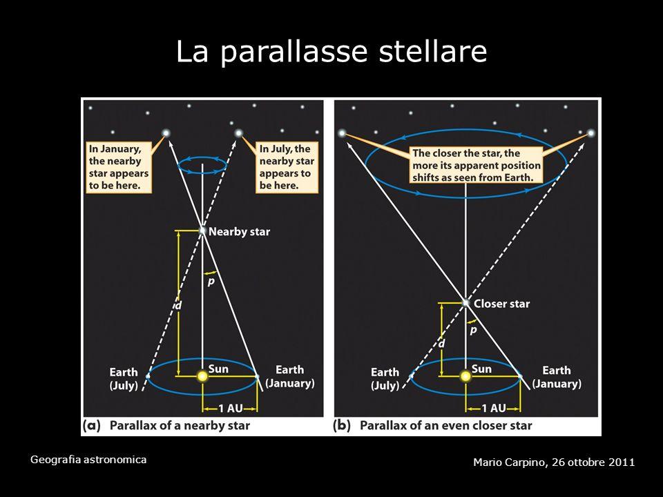 La parallasse stellare Mario Carpino, 26 ottobre 2011 Geografia astronomica 1 secondo darco: dimensioni apparenti di un oggetto posto a una distanza pari a 206.000 volte il suo diametro (moneta da 1 euro a 4,7 km) 1 parsec (parallasse-secondo) = 206.000 AU = 3.26 ly