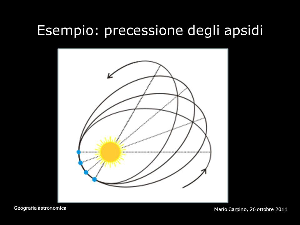Esempio: precessione degli apsidi Mario Carpino, 26 ottobre 2011 Geografia astronomica