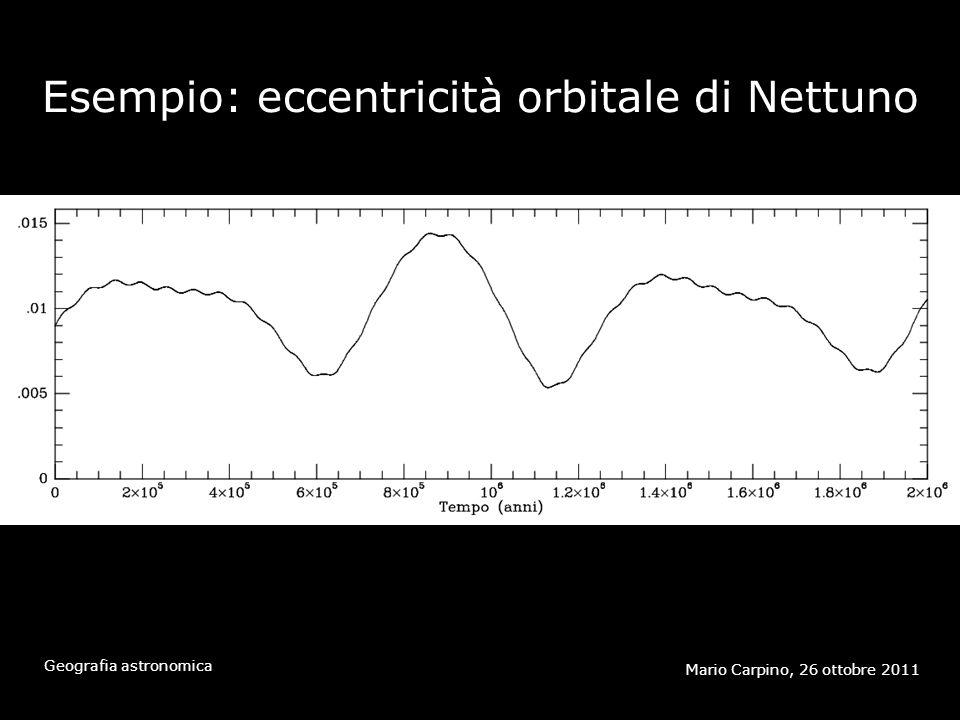 Esempio: inclinazione orbitale di Nettuno Mario Carpino, 26 ottobre 2011 Geografia astronomica