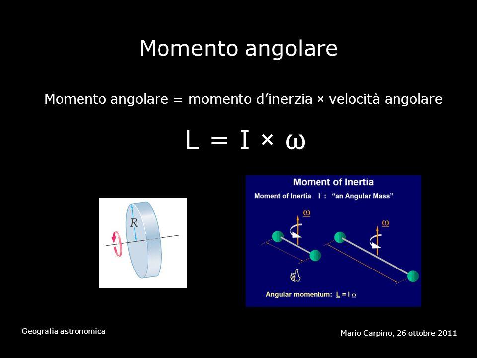 Dinamica di un corpo in rotazione Mario Carpino, 26 ottobre 2011 Geografia astronomica Per produrre una variazione di momento angolare è necessaria una forza che eserciti un momento torcente (coppia)