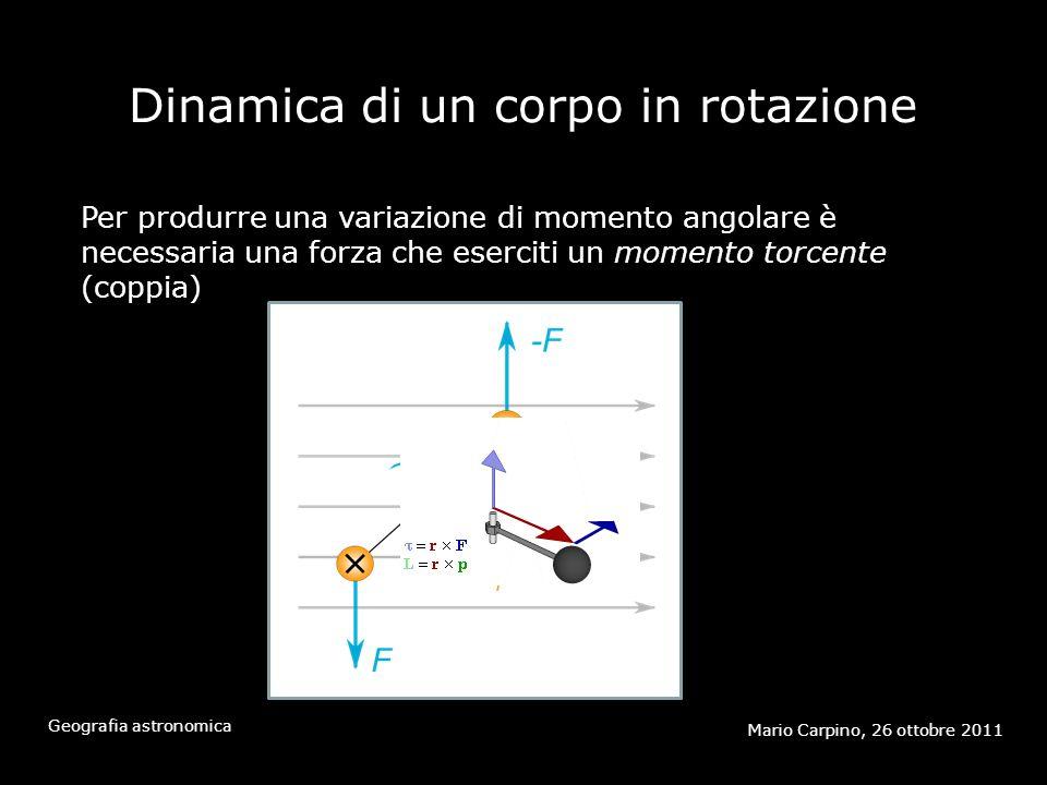 Esempio: precessione di una trottola Mario Carpino, 26 ottobre 2011 Geografia astronomica