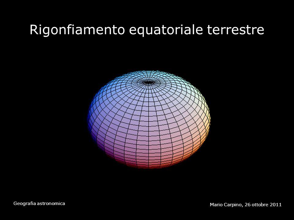 Precessione lunisolare Mario Carpino, 26 ottobre 2011 Geografia astronomica