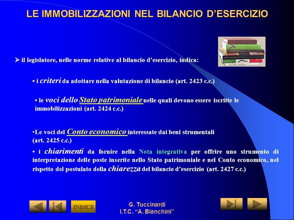 G. Tuccinardi I.T.C. A. Bianchini Situazione patrimoniale alla data ……… INDICE