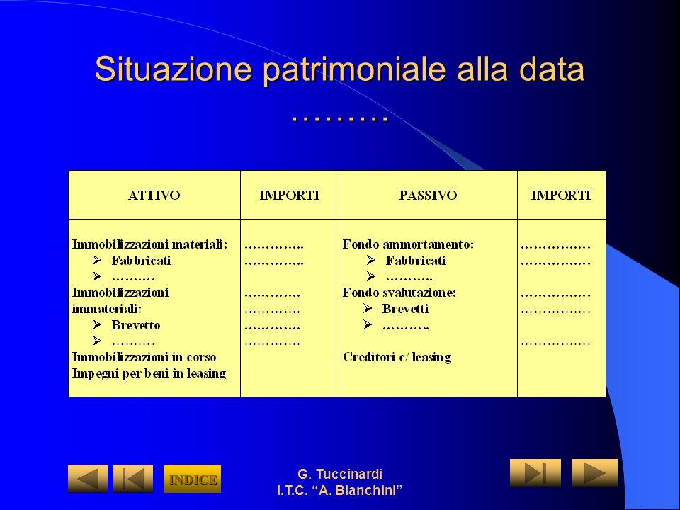 G. Tuccinardi I.T.C. A. Bianchini Situazione Economica alla data …………… INDICE