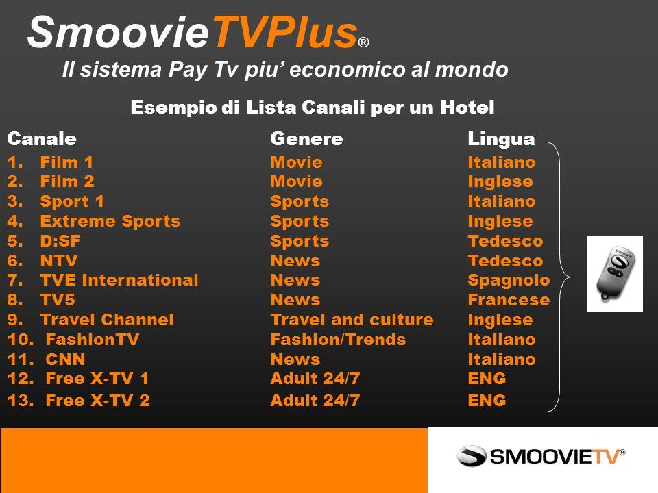 Contatti Sat-NET / Guidotti Italia: Via Luigi Resnati 8 20123 Milano T +39 02 541 20 231 F +39 02 541 35 154 info@net-sat.it www.net-sat.it