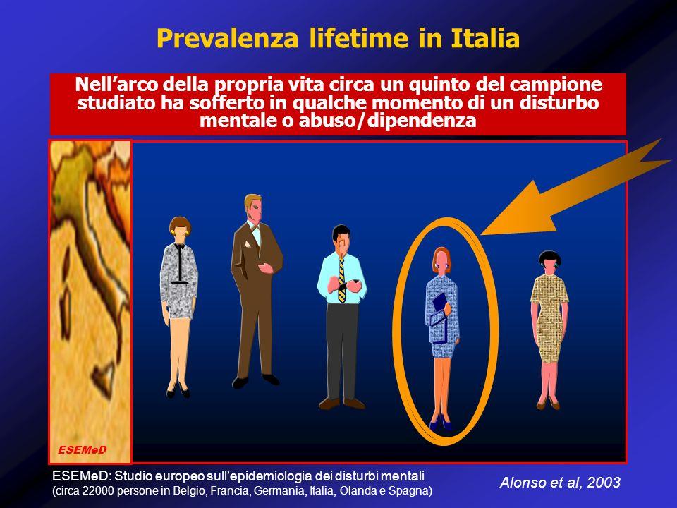 Perché occuparci di patologie mentali In Italia una persona ogni 10.000 per anno ammala di patologie psichiatriche 6.000 ogni anno in Italia 1.000 ogni anno in Lombardia Dati UNASAM, 2010